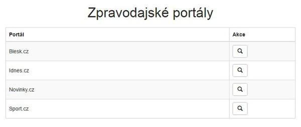 FriendlyVox - zpravodajské portály